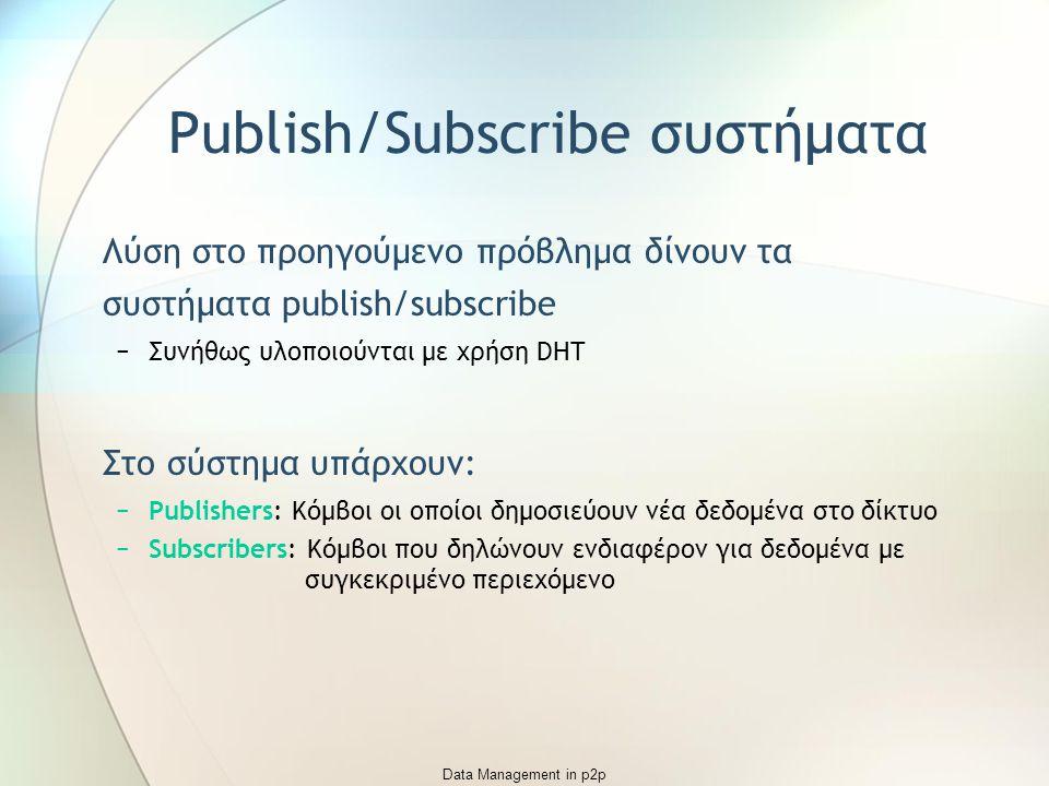 Data Management in p2p Publish/Subscribe συστήματα Λύση στο προηγούμενο πρόβλημα δίνουν τα συστήματα publish/subscribe −Συνήθως υλοποιούνται με χρήση DHT Στο σύστημα υπάρχουν: −Publishers: Κόμβοι οι οποίοι δημοσιεύουν νέα δεδομένα στο δίκτυο −Subscribers: Κόμβοι που δηλώνουν ενδιαφέρον για δεδομένα με συγκεκριμένο περιεχόμενο
