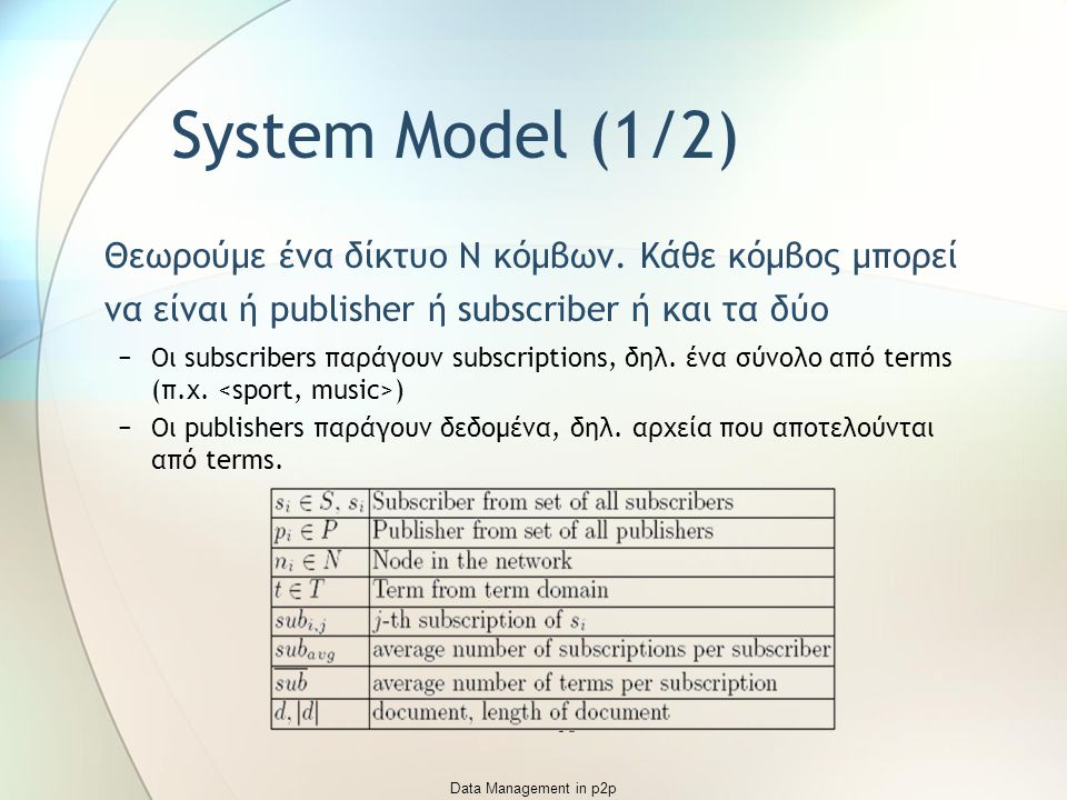 Data Management in p2p System Model (1/2) Θεωρούμε ένα δίκτυο Ν κόμβων. Κάθε κόμβος μπορεί να είναι ή publisher ή subscriber ή και τα δύο −Οι subscrib