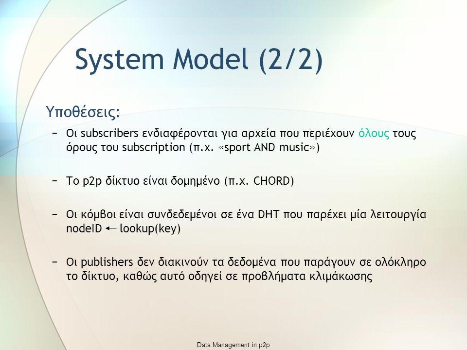 Data Management in p2p System Model (2/2) Υποθέσεις: −Οι subscribers ενδιαφέρονται για αρχεία που περιέχουν όλους τους όρους του subscription (π.χ. «s