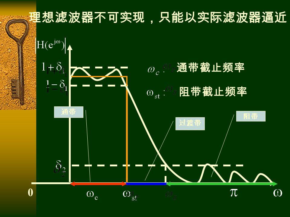 理想滤波器不可实现,只能以实际滤波器逼近 0 通带截止频率 阻带截止频率 过渡带 通带 阻带