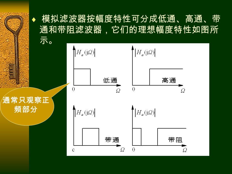  模拟滤波器按幅度特性可分成低通、高通、带 通和带阻滤波器,它们的理想幅度特性如图所 示。 通常只观察正 频部分