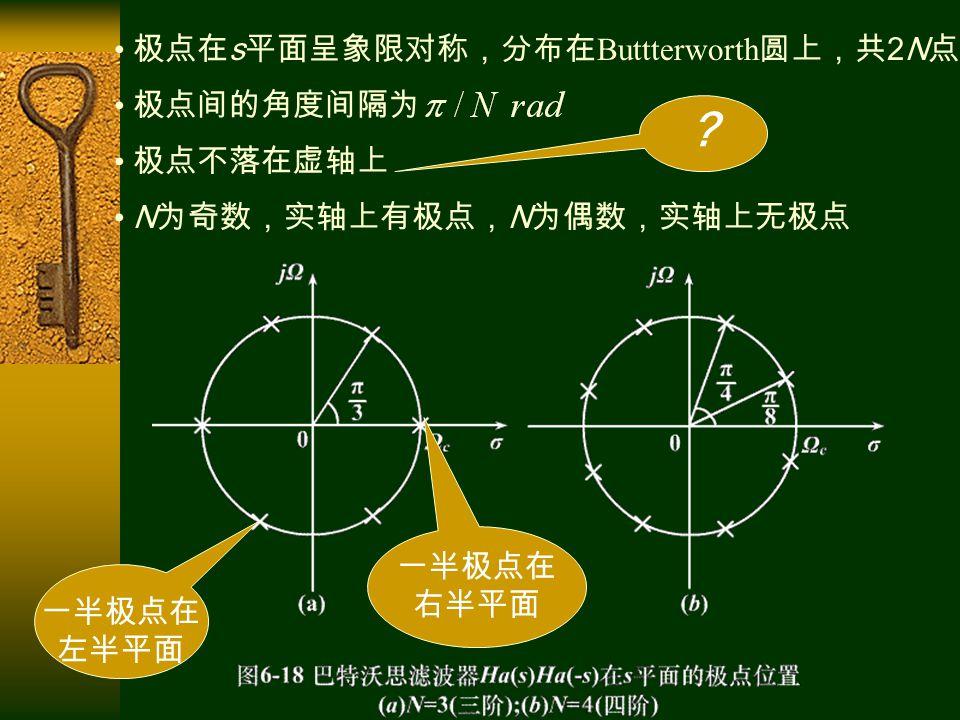 极点在 s 平面呈象限对称,分布在 Buttterworth 圆上,共 2N 点 极点间的角度间隔为 极点不落在虚轴上 N 为奇数,实轴上有极点, N 为偶数,实轴上无极点 一半极点在 左半平面 一半极点在 右半平面 ?