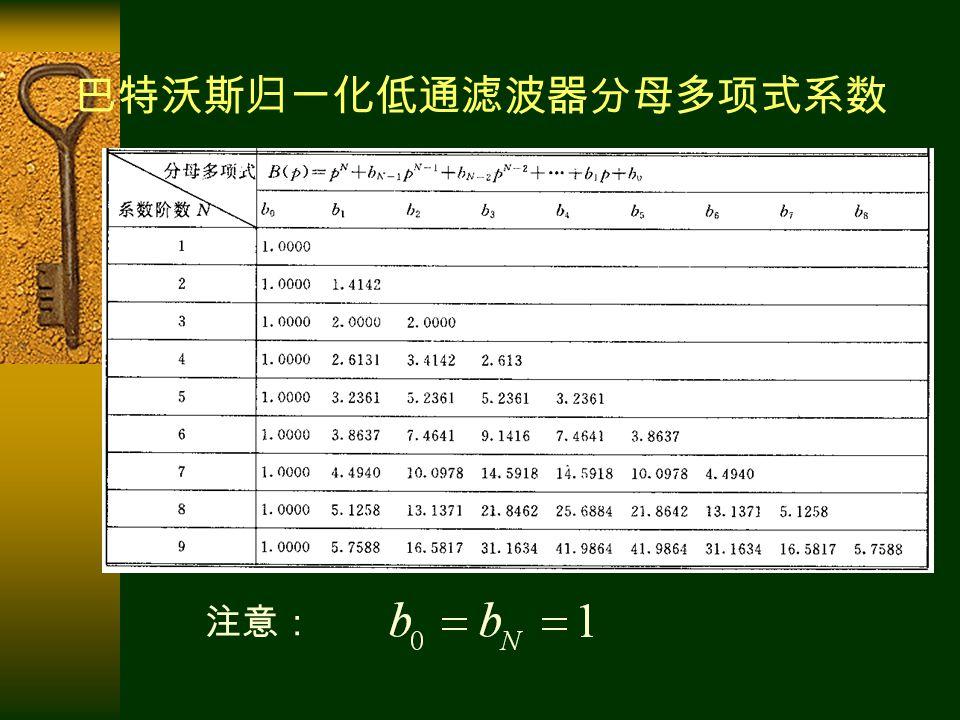 巴特沃斯归一化低通滤波器分母多项式系数 注意: