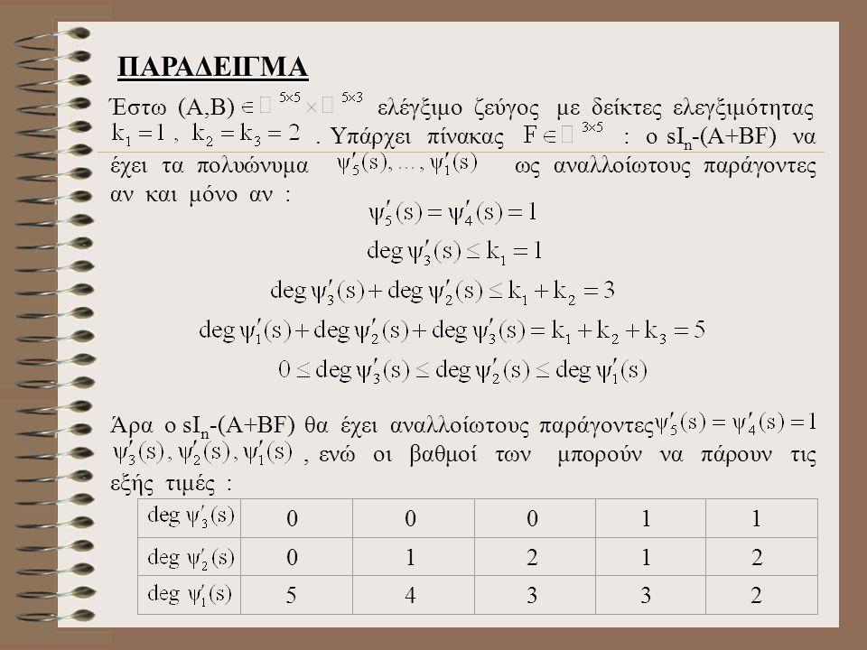 Έστω (Α,Β) ελέγξιμο ζεύγος με δείκτες ελεγξιμότητας.