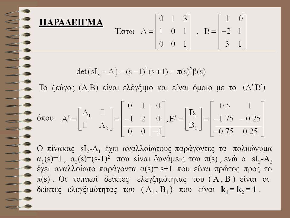 ΠΑΡΑΔΕΙΓΜΑ Έστω Το ζεύγος (Α,Β) είναι ελέγξιμο και είναι όμοιο με το όπου k 1 = k 2 = 1 Ο πίνακας sI 2 -Α 1 έχει αναλλοίωτους παράγοντες τα πολυώνυμα α 1 (s)=1, α 2 (s)=(s-1) 2 που είναι δυνάμεις του π(s), ενώ ο sI 2 -Α 2 έχει αναλλοίωτο παράγοντα α(s)= s+1 που είναι πρώτος προς το π(s).