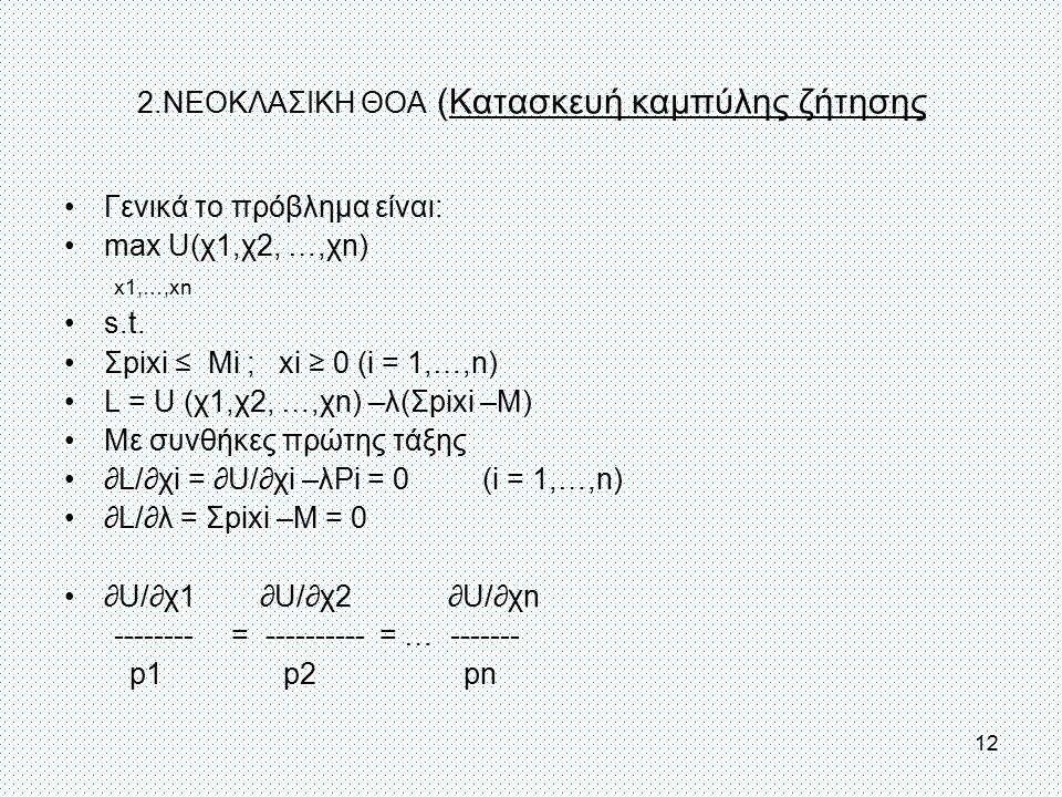 2.ΝΕΟΚΛΑΣΙΚΗ ΘΟΑ (Κατασκευή καμπύλης ζήτησης Γενικά το πρόβλημα είναι: max U(χ1,χ2, …,χn) x1,…,xn s.t. Σpixi ≤ Mi ; xi ≥ 0 (i = 1,…,n) L = U (χ1,χ2, …