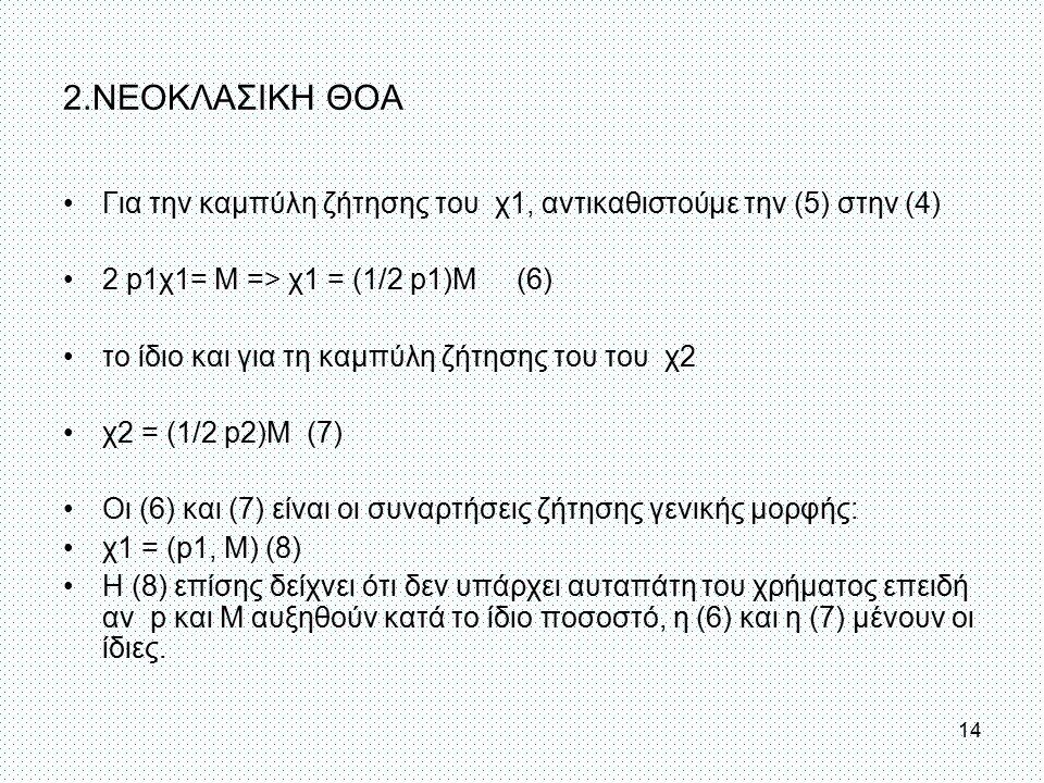2.ΝΕΟΚΛΑΣΙΚΗ ΘΟΑ Για την καμπύλη ζήτησης του χ1, αντικαθιστούμε την (5) στην (4) 2 p1χ1= Μ => χ1 = (1/2 p1)Μ (6) το ίδιο και για τη καμπύλη ζήτησης το