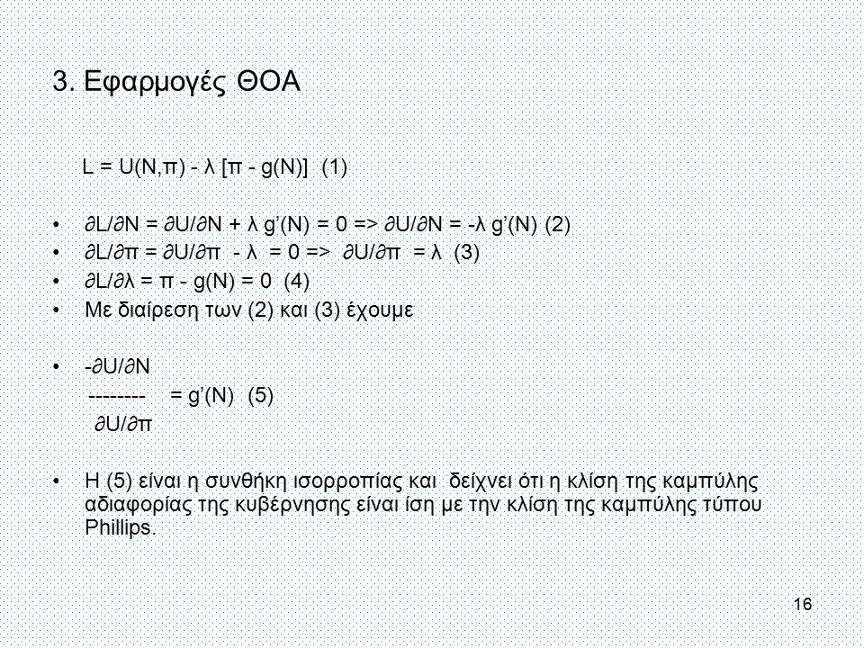 3. Εφαρμογές ΘΟΑ L = U(N,π) - λ [π - g(N)] (1) ∂L/∂Ν = ∂U/∂Ν + λ g'(N) = 0 => ∂U/∂Ν = -λ g'(N) (2) ∂L/∂π = ∂U/∂π - λ = 0 => ∂U/∂π = λ (3) ∂L/∂λ = π -