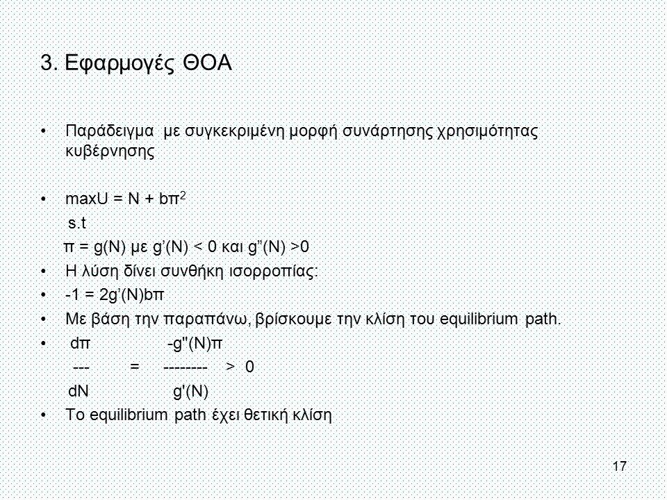 3. Εφαρμογές ΘΟΑ Παράδειγμα με συγκεκριμένη μορφή συνάρτησης χρησιμότητας κυβέρνησης maxU = N + bπ 2 s.t π = g(N) με g'(N) 0 Η λύση δίνει συνθήκη ισορ