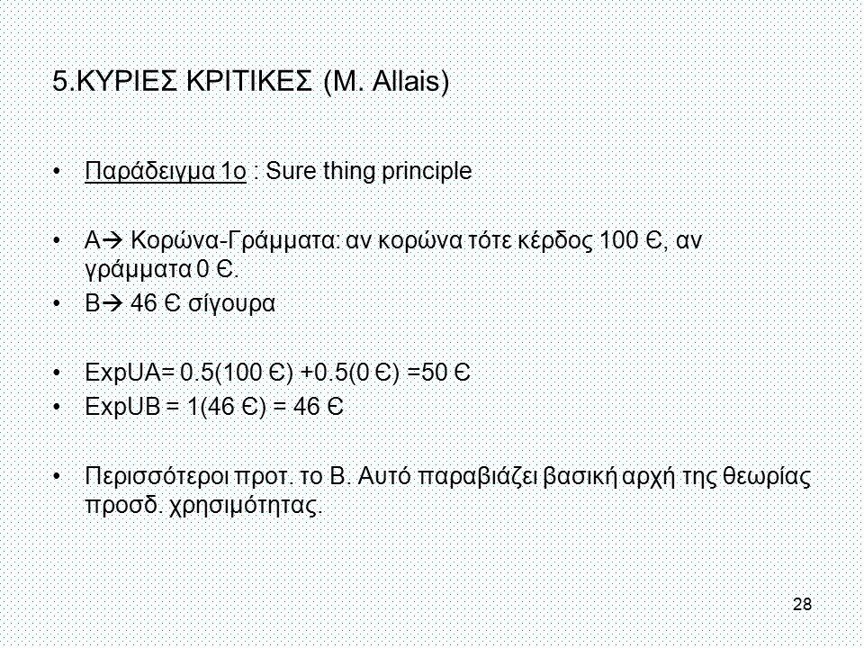 5.ΚΥΡΙΕΣ ΚΡΙΤΙΚΕΣ (Μ. Allais) Παράδειγμα 1o : Sure thing principle Α  Κορώνα-Γράμματα: αν κορώνα τότε κέρδος 100 Є, αν γράμματα 0 Є. Β  46 Є σίγουρα