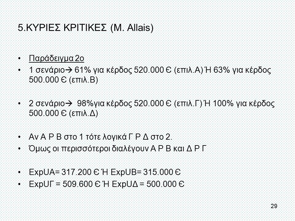 5.ΚΥΡΙΕΣ ΚΡΙΤΙΚΕΣ (Μ. Allais) Παράδειγμα 2o 1 σενάριο  61% για κέρδος 520.000 Є (επιλ.Α) Ή 63% για κέρδος 500.000 Є (επιλ.Β) 2 σενάριο  98%για κέρδο