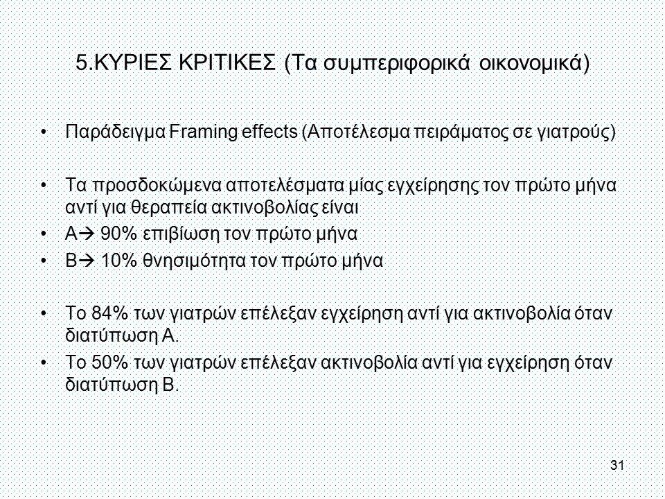 5.ΚΥΡΙΕΣ ΚΡΙΤΙΚΕΣ (Τα συμπεριφορικά οικονομικά) Παράδειγμα Framing effects (Αποτέλεσμα πειράματος σε γιατρούς) Τα προσδοκώμενα αποτελέσματα μίας εγχεί