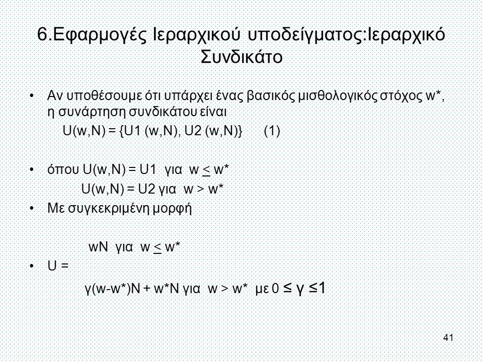 6.Εφαρμογές Ιεραρχικού υποδείγματος:Ιεραρχικό Συνδικάτο Αν υποθέσουμε ότι υπάρχει ένας βασικός μισθολογικός στόχος w*, η συνάρτηση συνδικάτου είναι U(