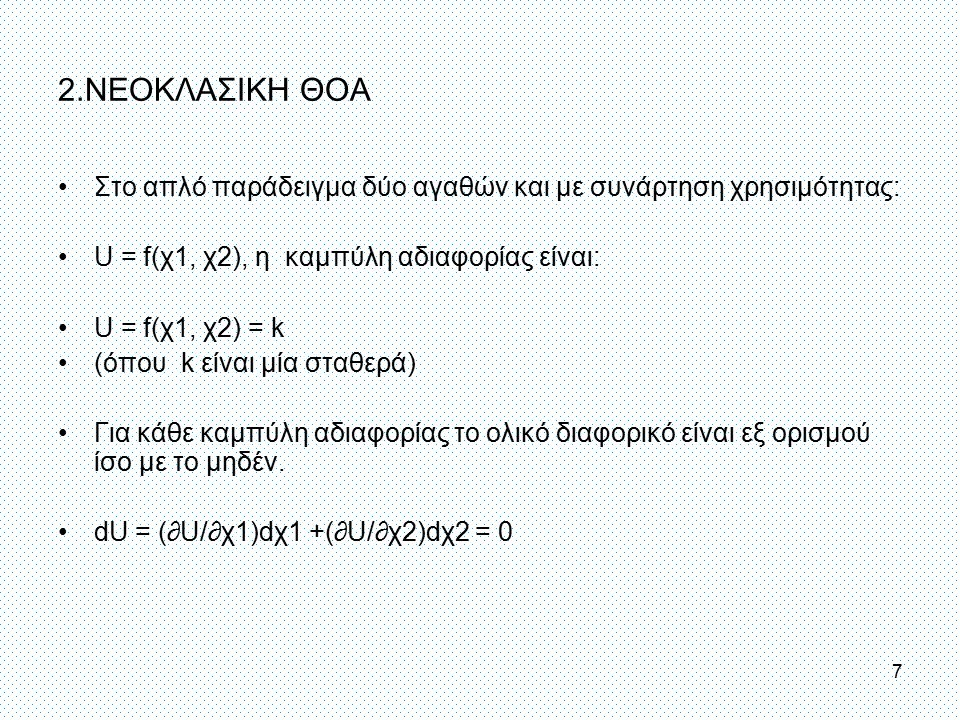 2.ΝΕΟΚΛΑΣΙΚΗ ΘΟΑ όπου: ∂U/∂χ1 = MUχ1 και ∂U/∂χ2 = MUχ2 Άρα: dU = (MUχ1)dχ1 +(MUχ2)dχ2 = 0 Και η κλίση της καμπύλης: dχ1/dχ2 = -MUχ2/ MUχ1 = MRSχ1χ2 ή dχ2/dχ1 = -MUχ1/ MUχ2 = MRSχ2χ1 8