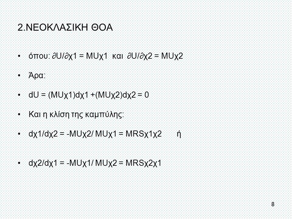2.ΝΕΟΚΛΑΣΙΚΗ ΘΟΑ όπου: ∂U/∂χ1 = MUχ1 και ∂U/∂χ2 = MUχ2 Άρα: dU = (MUχ1)dχ1 +(MUχ2)dχ2 = 0 Και η κλίση της καμπύλης: dχ1/dχ2 = -MUχ2/ MUχ1 = MRSχ1χ2 ή