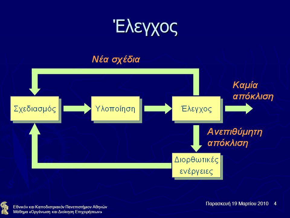 Παρασκευή 19 Μαρτίου 2010 4 Εθνικόν και Καποδιστριακόν Πανεπιστήμιον Αθηνών Μάθημα «Οργάνωση και Διοίκηση Επιχειρήσεων» Έλεγχος
