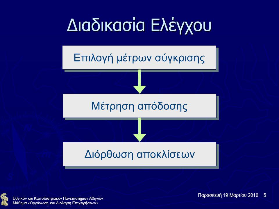 Παρασκευή 19 Μαρτίου 2010 5 Εθνικόν και Καποδιστριακόν Πανεπιστήμιον Αθηνών Μάθημα «Οργάνωση και Διοίκηση Επιχειρήσεων» Διαδικασία Ελέγχου Επιλογή μέτρων σύγκρισης Μέτρηση απόδοσης Διόρθωση αποκλίσεων