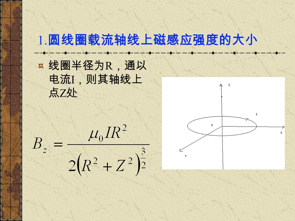 1. 圆线圈载流轴线上磁感应强度的大小 线圈半径为 R ,通以 电流 I ,则其轴线上 点 Z 处