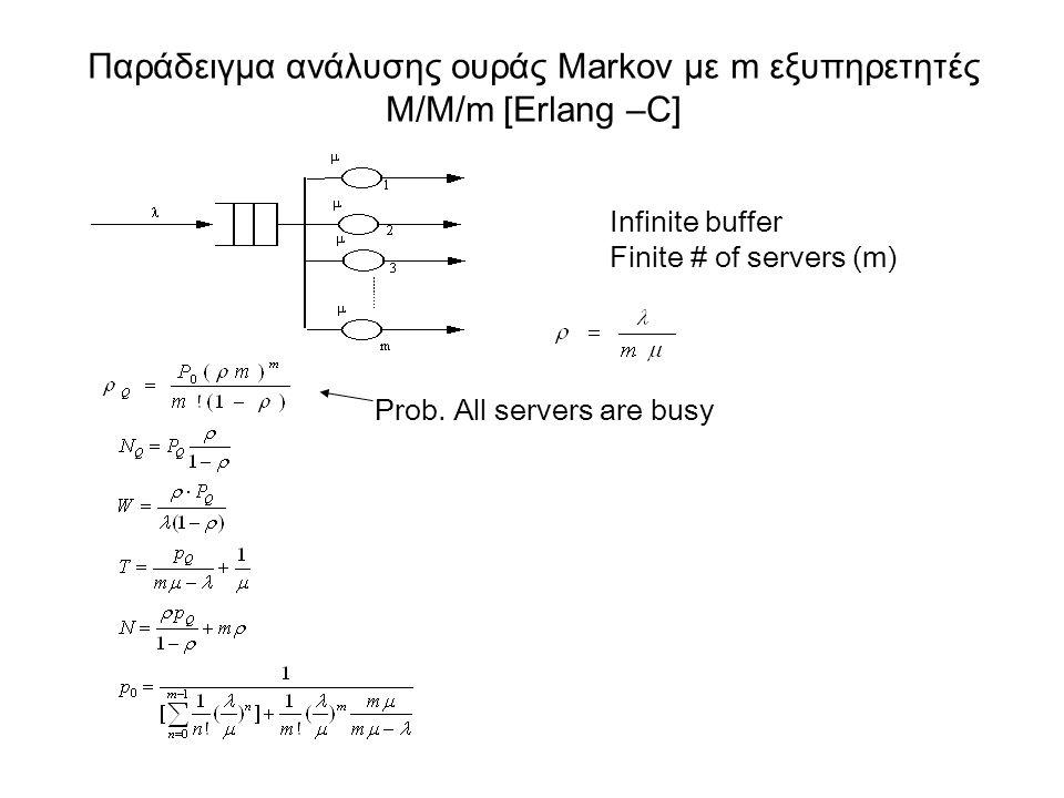 Παράδειγμα ανάλυσης ουράς Markov με m εξυπηρετητές M/M/m [Erlang –C] Infinite buffer Finite # of servers (m) Prob. All servers are busy