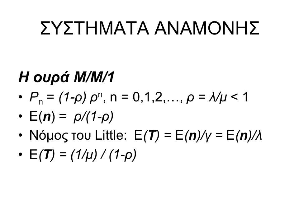 ΣΥΣΤΗΜΑΤΑ ΑΝΑΜΟΝΗΣ Η ουρά Μ/Μ/1 P n = (1-ρ) ρ n, n = 0,1,2,…, ρ = λ/μ < 1 E(n) = ρ/(1-ρ) Νόμος του Little: E(T) = E(n)/γ = E(n)/λ E(T) = (1/μ) / (1-ρ)