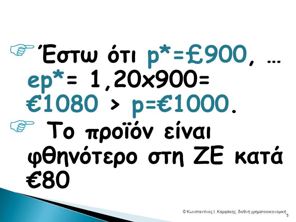  Έστω ότι p*=£900, … ep*= 1,20x900= €1080 > p=€1000.