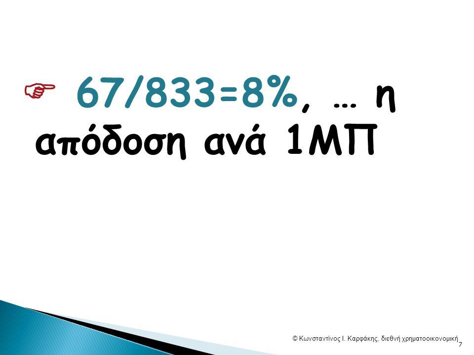  Αφαιρώντας -1 από (4) … Ε(e)-e/e = Π-Π*/1+Π* … © Κωνσταντίνος Ι.