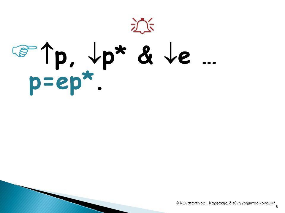  Ε(e)-e/e=Π-Π* … (5) © Κωνσταντίνος Ι. Καρφάκης, διεθνή χρηματοοικονομική19