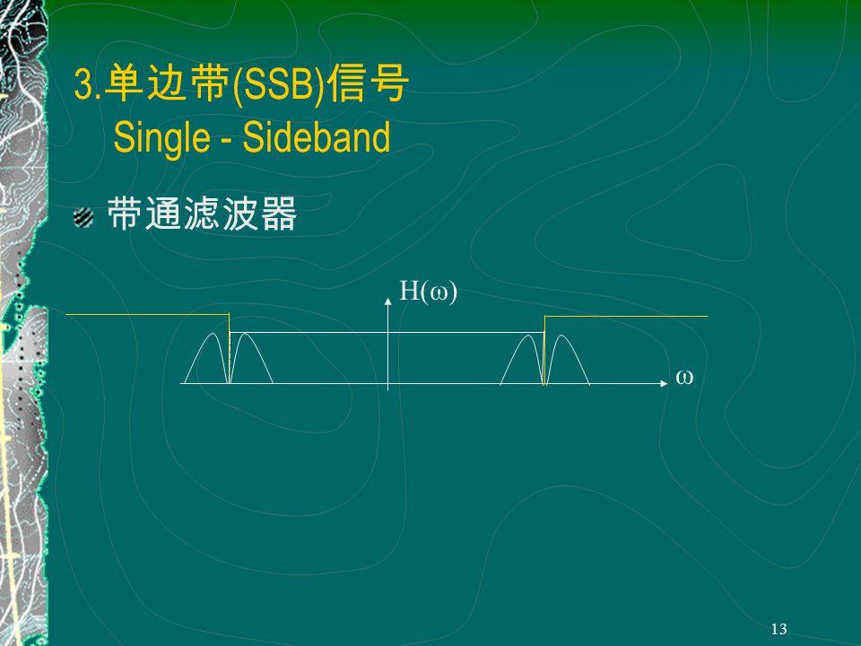 12 AM 信号波形 当 m 0 <|m′(t)| max 时,出现过调幅现象。 除相干解调外,对 AM 信号还可以采用非相干 解调,如包络检波、平方律检波等。非相干解 调器要求 AM 信号不过调,即 m 0 ≥|m ′ (t)| max ,相 干解调器则无此要求。