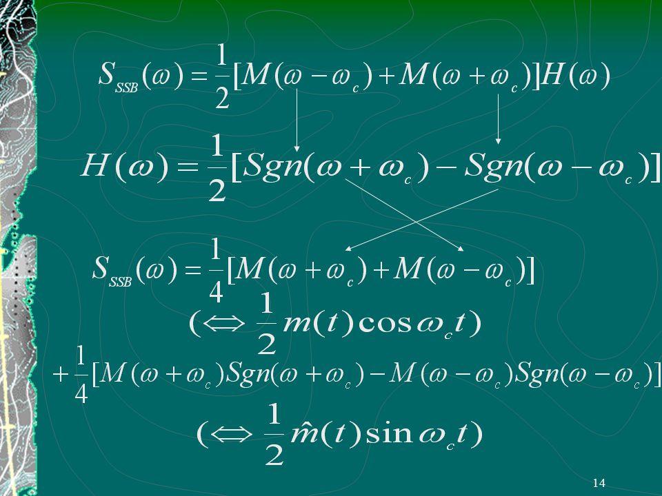 13 3. 单边带 (SSB) 信号 Single - Sideband 带通滤波器 ω H(ω)