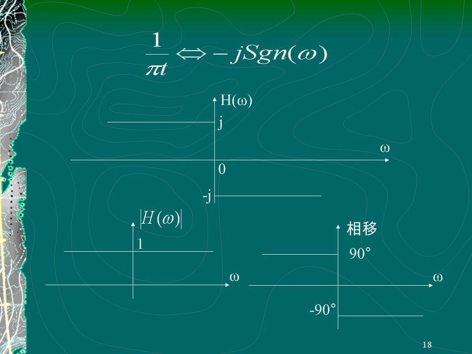 17 设实信号 f ( t ),其相应复信号 Z ( t ) —— 解析信号 f ( t )与 受希尔伯特变换对的约束 即 是 f ( t )经过单位冲激响应 为 网络的输出函数