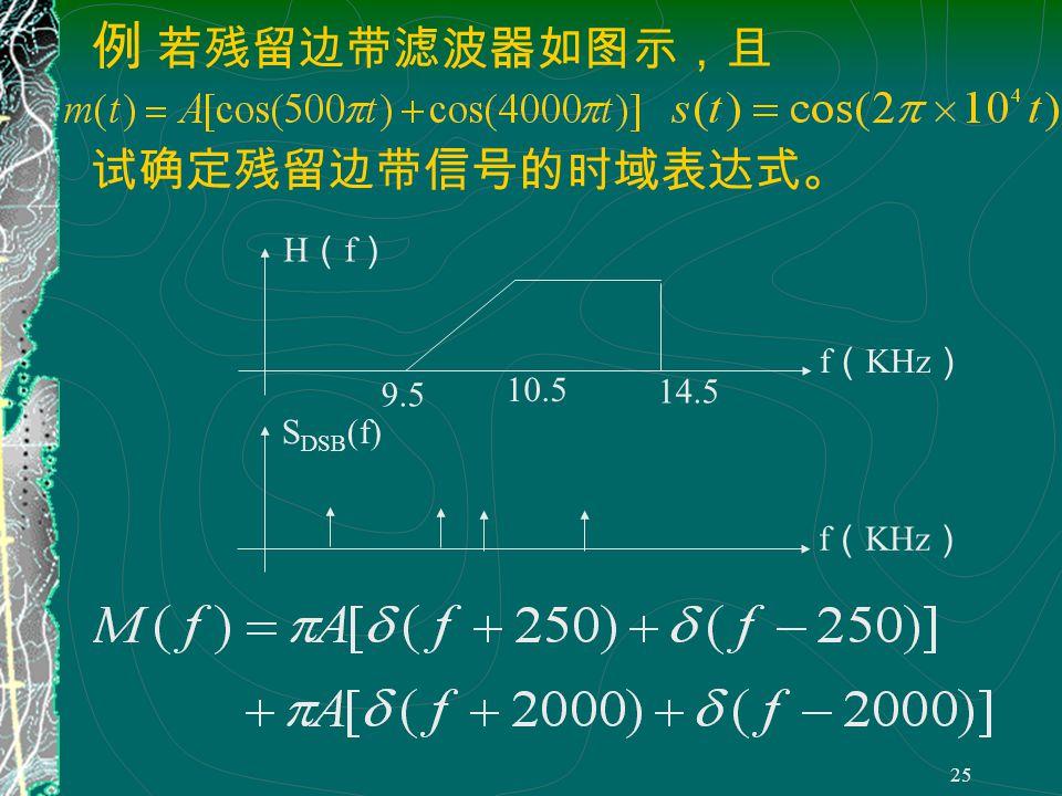 24 思考 若要获得残留边带信号,发送端 滤波器还可以是怎样的? H(ω)