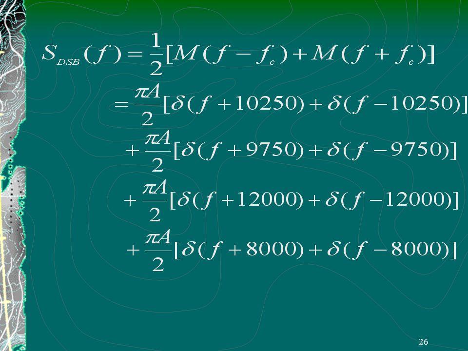 25 例 若残留边带滤波器如图示,且 试确定残留边带信号的时域表达式。 H(f)H(f) f ( KHz ) 9.5 10.5 14.5 f ( KHz ) S DSB (f)