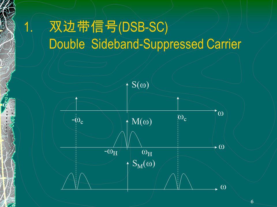 5 适当选择带通滤波器 h(t), 便可得到 各种调幅信号