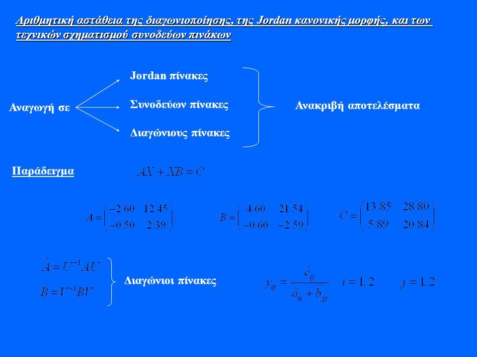 Αριθμητική αστάθεια της διαγωνιοποίησης, της Jordan κανονικής μορφής, και των τεχνικών σχηματισμού συνοδεύων πινάκων Jordan πίνακες Συνοδεύων πίνακες