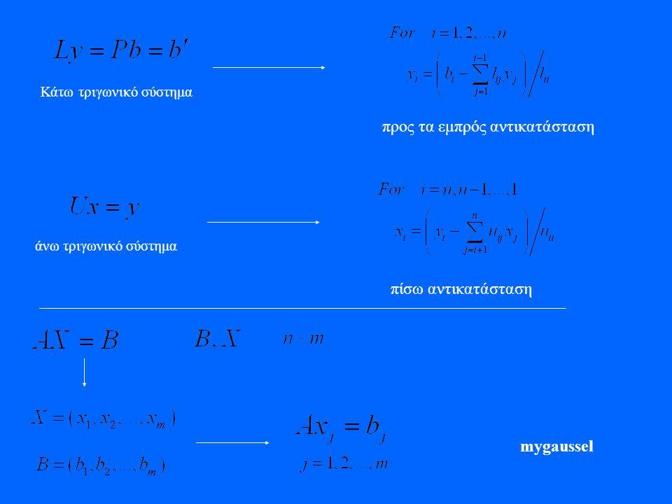 Κάτω τριγωνικό σύστημα προς τα εμπρός αντικατάσταση άνω τριγωνικό σύστημα πίσω αντικατάσταση mygaussel