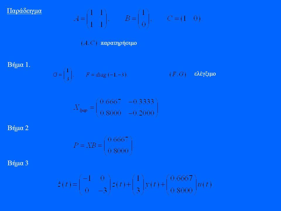 Παράδειγμα παρατηρήσιμο Βήμα 1. ελέγξιμο Βήμα 2 Βήμα 3