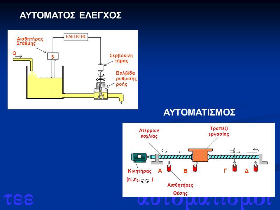 τεε αυτοματισμοι ΕΛΕΓΚΤΗΣ Σερβοκινη τήρας Βαλβίδα ρύθμισης ροής S Q Αισθητήρας Στάθμης Τραπέζι εργασίας Ατέρμων κοχλίας Αισθητήρες Θέσης Κινητήρας (n