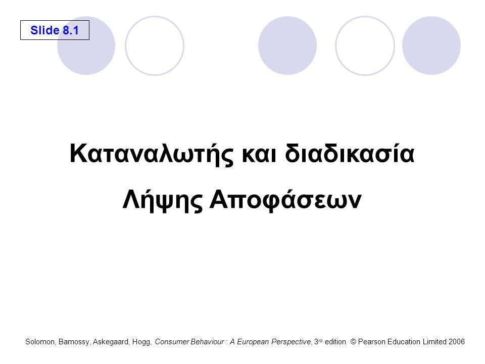 Slide 8.22 Solomon, Bamossy, Askegaard, Hogg, Consumer Behaviour : A European Perspective, 3 rd edition © Pearson Education Limited 2006 Μέσα από την Επιλογή του ο Καταναλωτής προσπαθεί να ελαχιστοποιήσει...