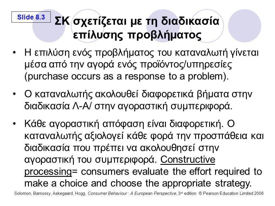 Slide 8.4 Solomon, Bamossy, Askegaard, Hogg, Consumer Behaviour : A European Perspective, 3 rd edition © Pearson Education Limited 2006 Υπόδειγμα διαδικασίας Λ-Α Αναγνώριση ανάγκηςΑντίληψη διαφοράς μεταξύ επιθυμητής & πραγματικής κατάστασης Αναζήτησης σχετικής πληροφόρησης Έρευνα σχετικών πληροφοριών από το εξωτερικό περιβάλλον ή μνήμη Αξιολόγηση εναλλακτικών λύσεωνΑξιολόγηση εναλλακτικών λύσεων με βάση την επιθυμητή κατάσταση Απόφαση αγοράς για ικανοποίηση της ανάγκης Υλοποίηση αγοράς Μετα-αγοραστική συμπεριφοράΧρήση προϊόντος, αξιολόγηση