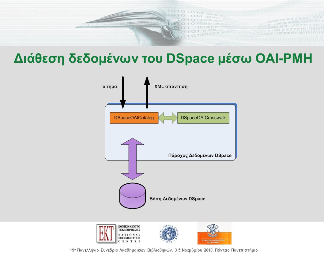 images/Header.jpg 19 ο Πανελλήνιο Συνέδριο Ακαδημαϊκών Βιβλιοθηκών, 3-5 Νοεμβρίου 2010, Πάντειο Πανεπιστήμιο Διάθεση δεδομένων του DSpace μέσω OAI-PMH