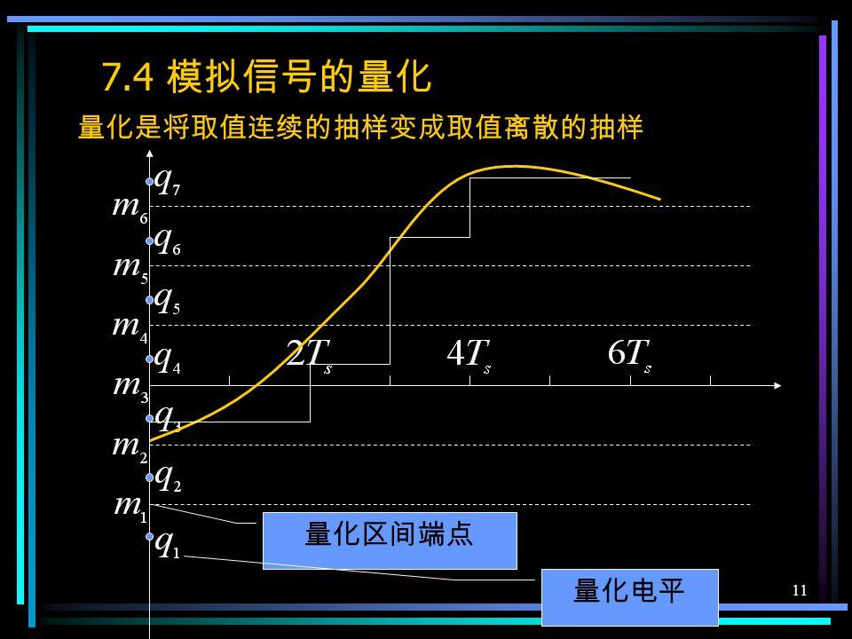 10 平顶抽样的 PAM 频谱 是由 加权后 的周期性重复的 组成。 是 的函数,不是常数,所以采用低 通滤波器不能直接从 中滤出所需基 带信号。 1/H(ω) 低通 平顶抽样时 PAM 信号的解调方框图