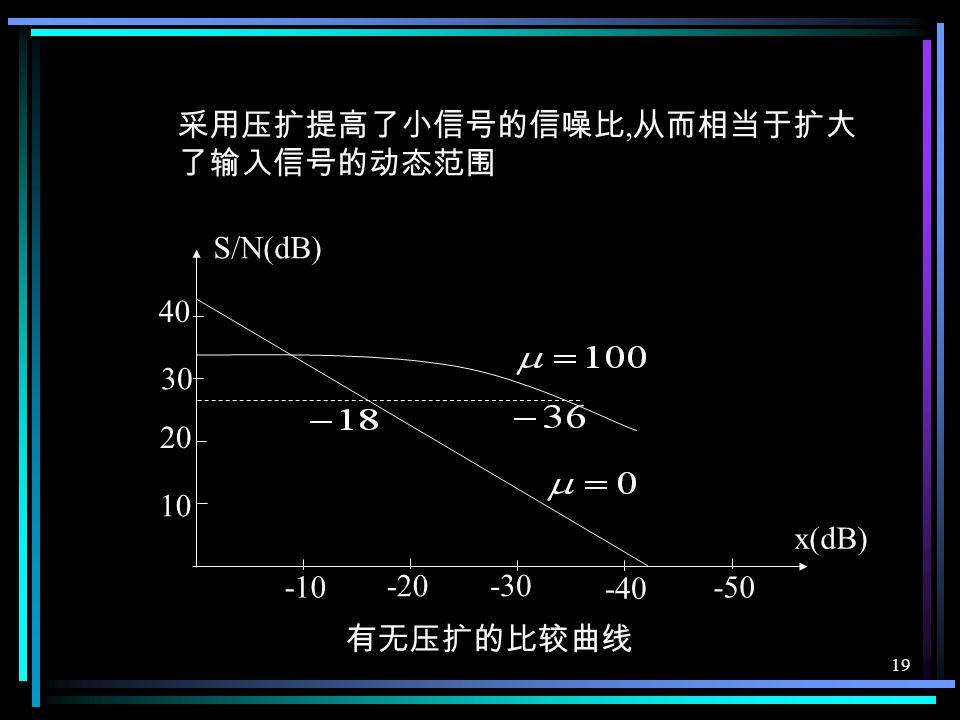 18 当 μ>1 时, 是压缩后量化级精 度提高的倍数, 也就是非均匀量化对均 匀的信噪比改善程度 当 μ=100 小信号 x → 0 [Q] dB =26.7dB 大信号 x=1 [Q] dB =-13.3dB