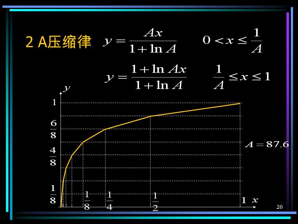 19 10 20 30 40 -10 -20 -30 -40 -50 x(dB) S/N(dB) 采用压扩提高了小信号的信噪比, 从而相当于扩大 了输入信号的动态范围 有无压扩的比较曲线