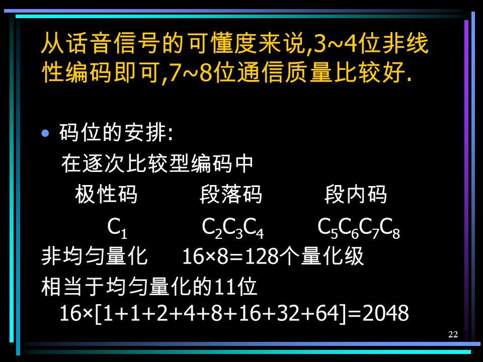 21 7.5 脉冲编码调制 常用的二进制码有自然二进码和折叠二进码两种 样值脉冲极性 自然二进码 折叠二进码 量化级 1 1 1 1 1 1 1 1 15 正 1 1 1 0 1 1 1 0 14 … 1 0 0 0 1 0 0 0 8 0 1 1 1 0 0 0 0 7 负 0 1 1 0 0 0