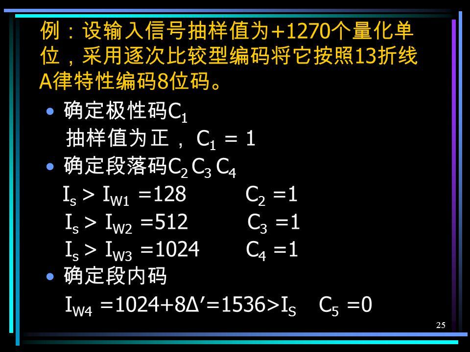 24 为了进一步决定段内码, 必须了解段落 的起始电平和非均匀量化的量化台阶 大段号 1 2 3 4 5 6 7 8 量化单位数 Δ′1 1 2 4 8 16 32 64 起始电平 0 16 32 64 128 256 512 1024