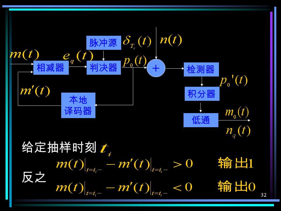 31 7.6 增量调制( ΔM 或 DM ) 原理 △ M 可视为 PCM 的特例,它只用一位编码, 表示抽样时刻波形的变化趋向 △ M 获得应用的主要原因 1. 在比特率较低时, △ M 量化信噪比高 于 PCM 2. △ M 的抗误码性能好 3. △ M 的编译码器比 PCM 简单