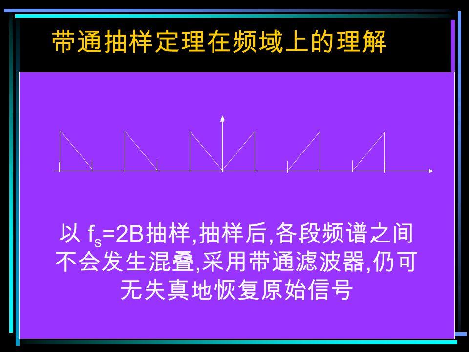 4 f S =2B ( 1+k/n ) f L 0→B f H B→2B n=1 f L B→2B f H 2B→3B n=2 … 带通信号的抽样频率在 2B 至 4B 间变动