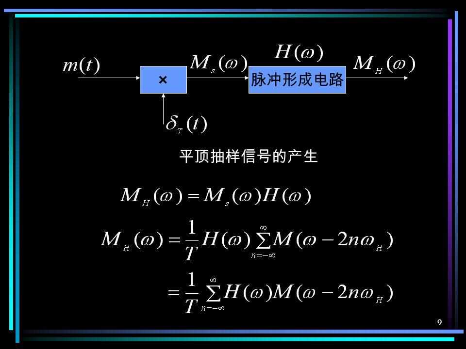 8 7.3 脉冲振幅调制( PAM ) Pulse Amplitude Modulation 脉冲振幅调制,即脉冲载波的幅度随基带信号 变化的一种调制方式。 已抽样信号的脉冲顶部随 m ( t )变化 — 曲顶 脉冲调幅(自然抽样) 平顶脉冲调幅