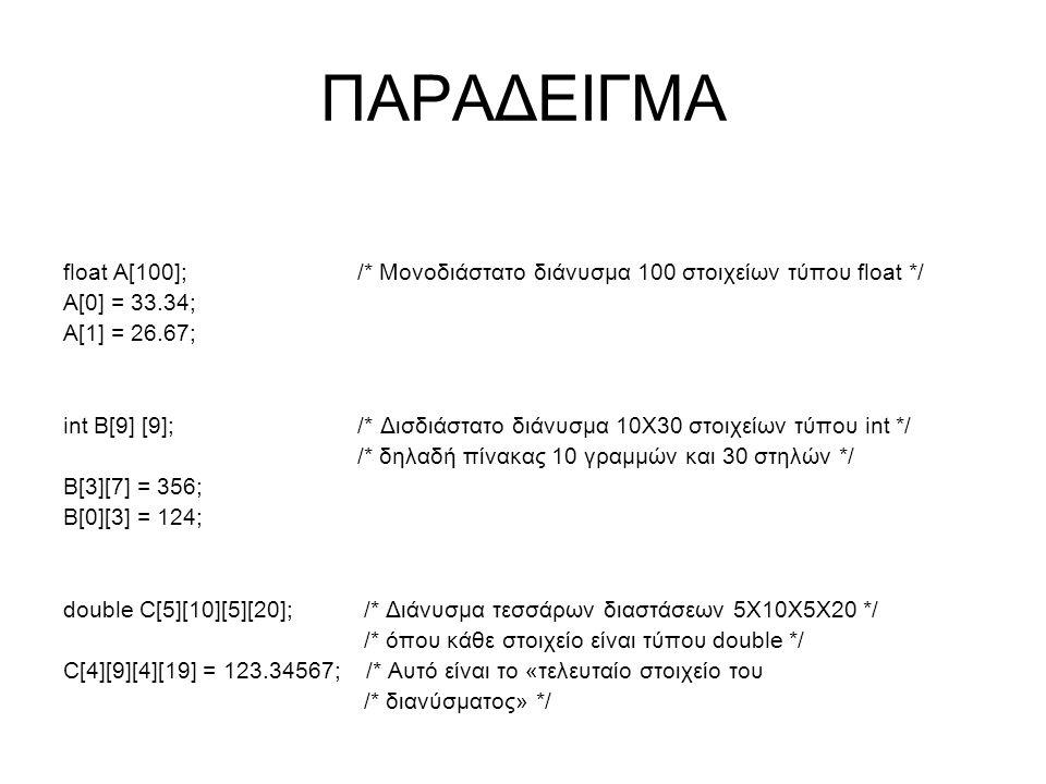 ΠΑΡΑΔΕΙΓΜΑ float A[100]; /* Μονοδιάστατο διάνυσμα 100 στοιχείων τύπου float */ Α[0] = 33.34; Α[1] = 26.67; int B[9] [9]; /* Δισδιάστατο διάνυσμα 10Χ30