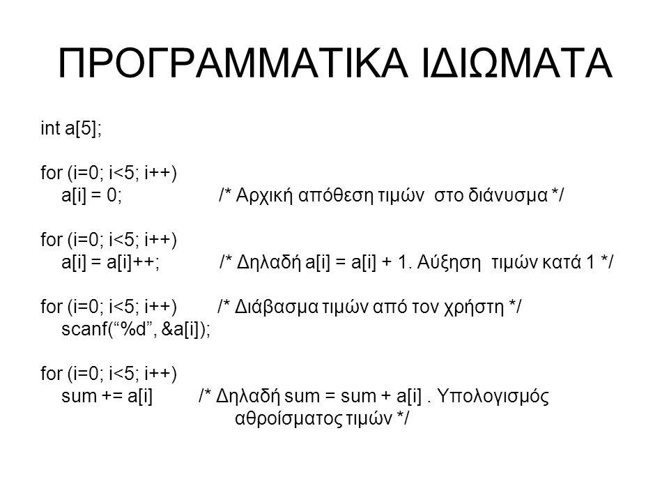 ΠΡΟΓΡΑΜΜΑΤΙΚΑ ΙΔΙΩΜΑΤΑ int a[5]; for (i=0; i<5; i++) a[i] = 0; /* Αρχική απόθεση τιμών στο διάνυσμα */ for (i=0; i<5; i++) a[i] = a[i]++; /* Δηλαδή a[